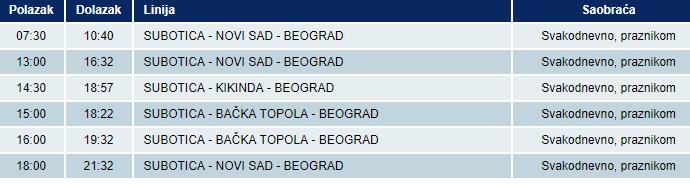 transporte serbia